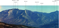 Looking Southeast from Cove Mountain – Annotated