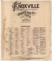 Knoxville -- 1890 -- Street Index
