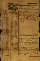 Bill of lading for shipment of cotton from The Hermitage