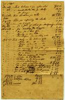 Slaves tobacco bill, 1840-1841